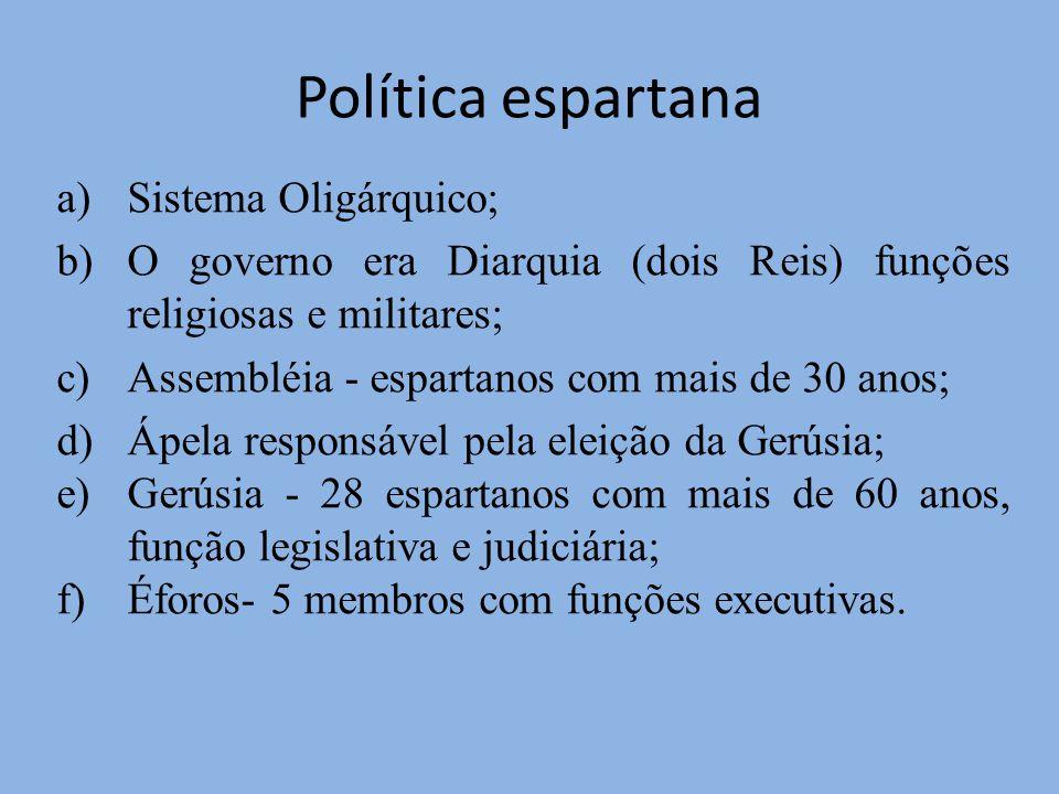 a)Sistema Oligárquico; b)O governo era Diarquia (dois Reis) funções religiosas e militares; c)Assembléia - espartanos com mais de 30 anos; d)Ápela res