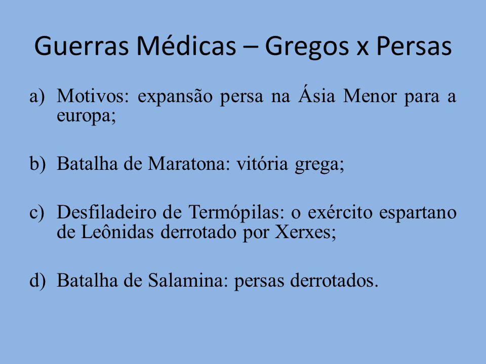 Guerras Médicas – Gregos x Persas a)Motivos: expansão persa na Ásia Menor para a europa; b)Batalha de Maratona: vitória grega; c)Desfiladeiro de Termó