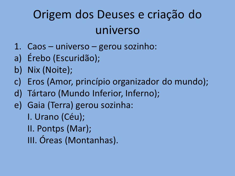 Origem dos Deuses e criação do universo 1.Caos – universo – gerou sozinho: a)Érebo (Escuridão); b)Nix (Noite); c)Eros (Amor, princípio organizador do