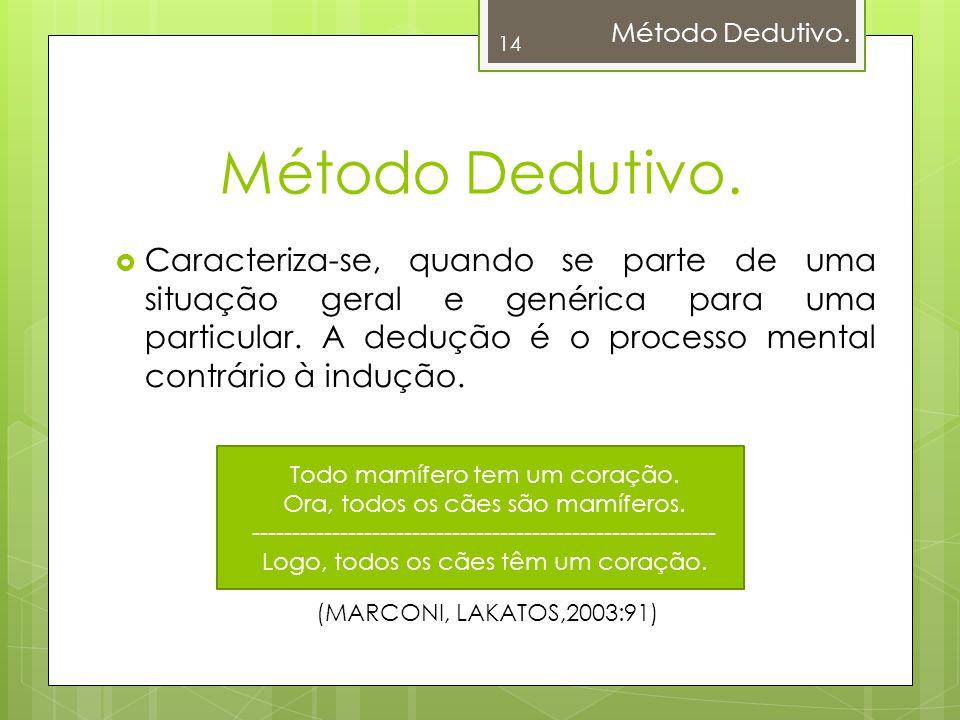 Método Dedutivo. 14 Método Dedutivo. Caracteriza-se, quando se parte de uma situação geral e genérica para uma particular. A dedução é o processo ment