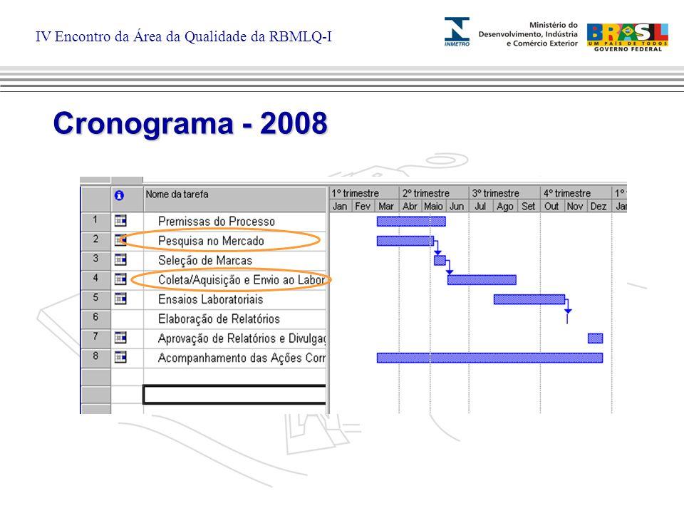 IV Encontro da Área da Qualidade da RBMLQ-I Cronograma - 2008