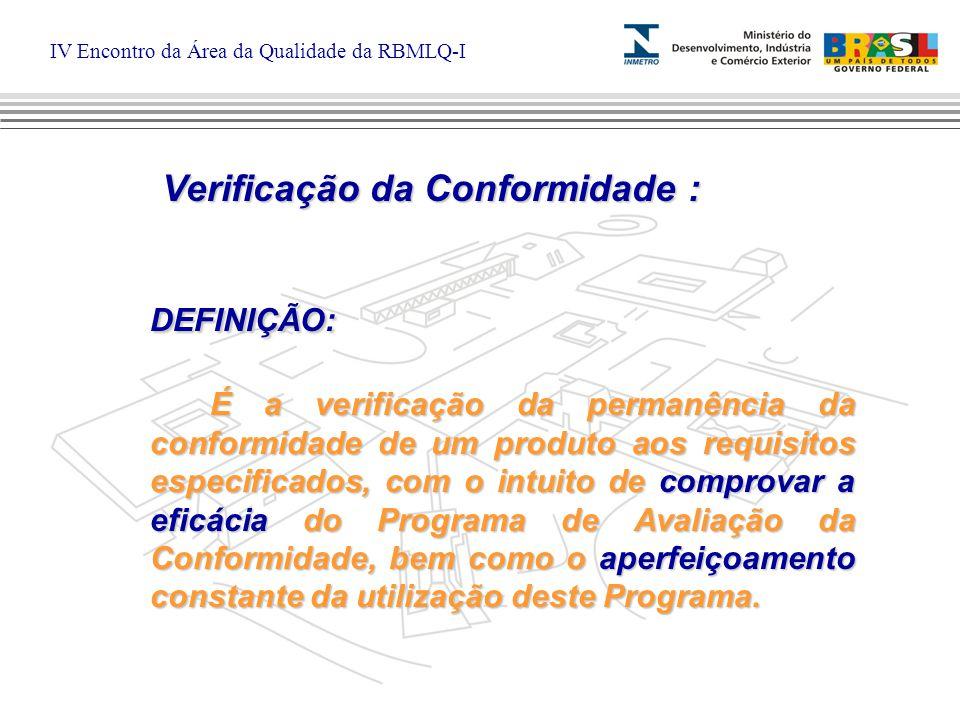 IV Encontro da Área da Qualidade da RBMLQ-I DEFINIÇÃO: É a verificação da permanência da conformidade de um produto aos requisitos especificados, com o intuito de comprovar a eficácia do Programa de Avaliação da Conformidade, bem como o aperfeiçoamento constante da utilização deste Programa.