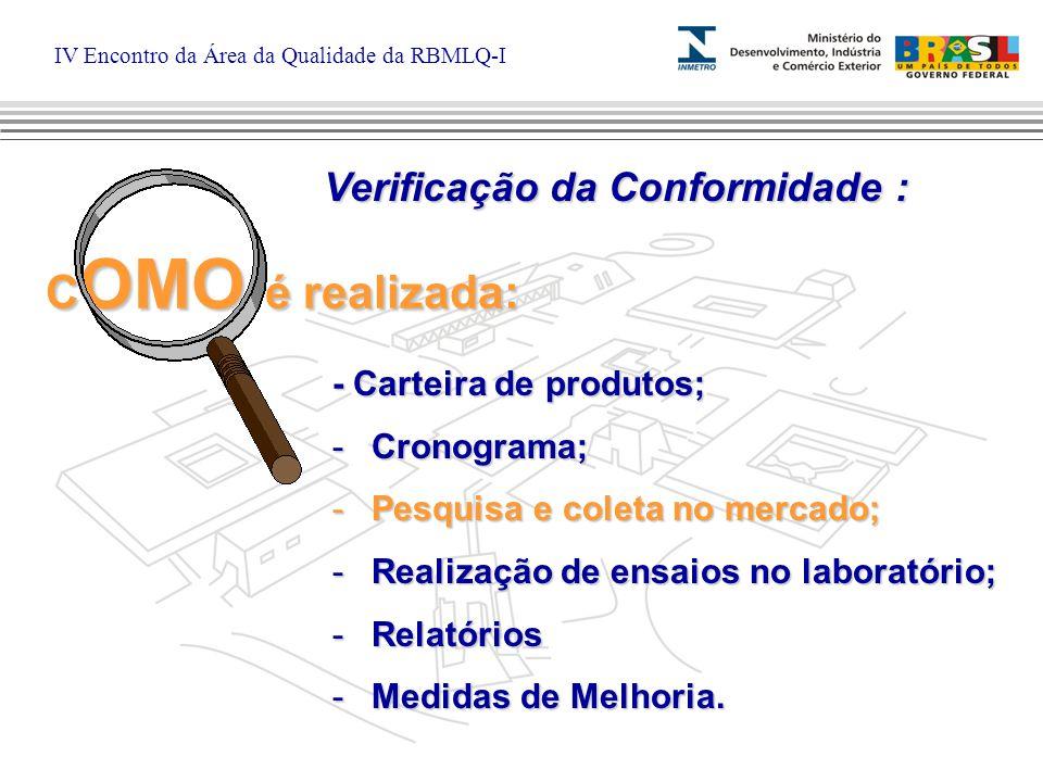 IV Encontro da Área da Qualidade da RBMLQ-I C OMO é realizada: - Carteira de produtos; -Cronograma; -Pesquisa e coleta no mercado; -Realização de ensaios no laboratório; -Relatórios -Medidas de Melhoria.