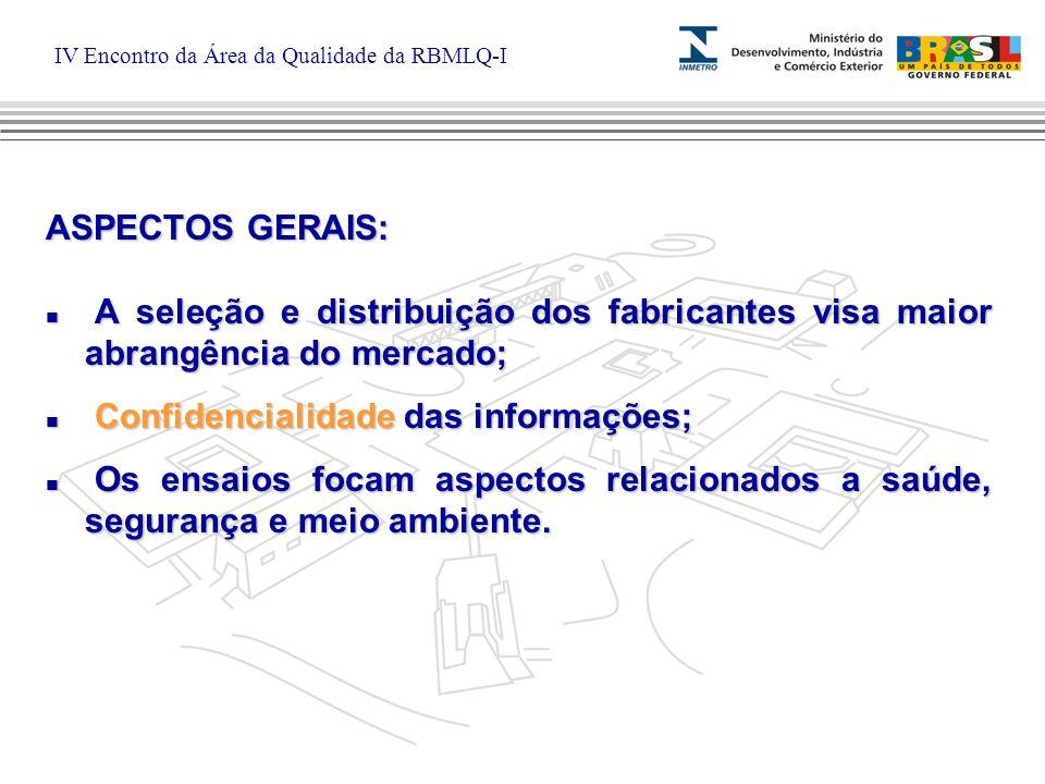 IV Encontro da Área da Qualidade da RBMLQ-I Oportunidades de Melhoria Geradas pelo PVC Produto - Fabricante Em caso de não conformidades.