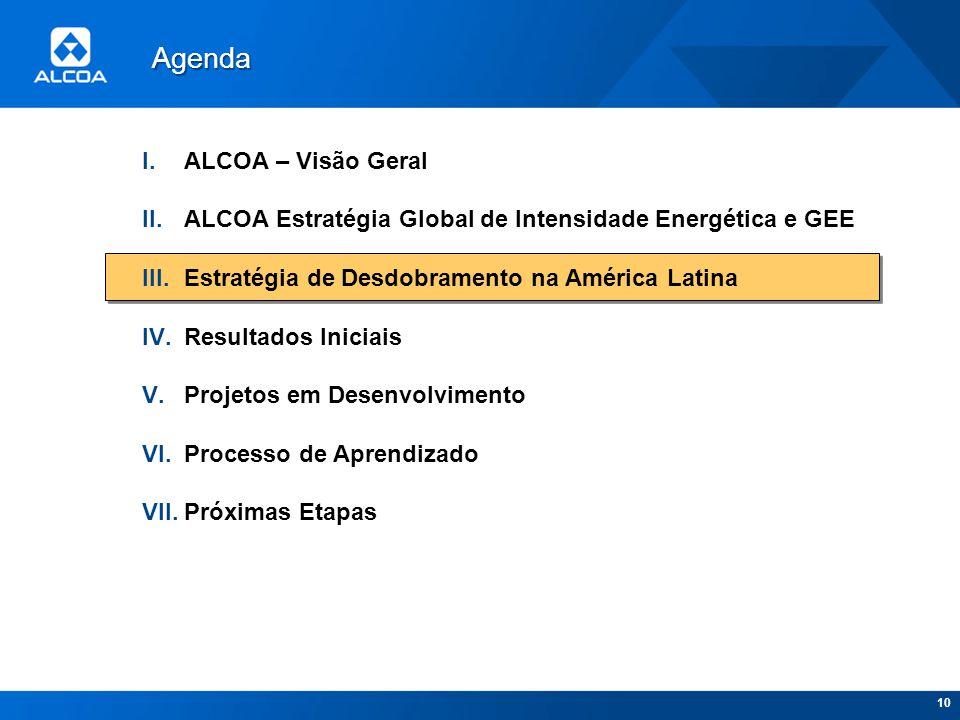 10 I.ALCOA – Visão Geral II.ALCOA Estratégia Global de Intensidade Energética e GEE III.Estratégia de Desdobramento na América Latina IV.Resultados In