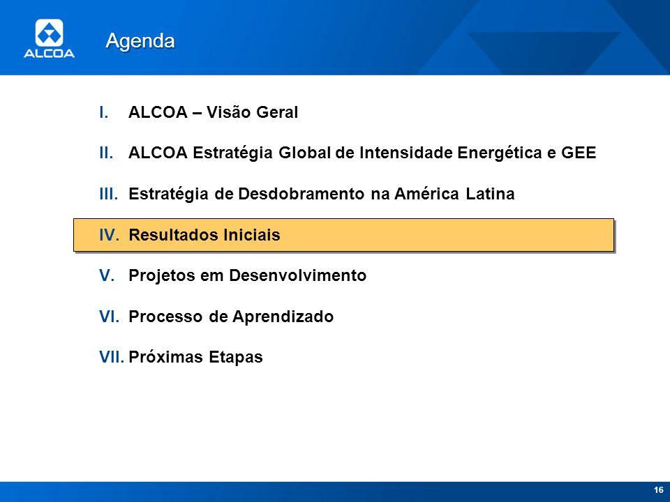 16 I.ALCOA – Visão Geral II.ALCOA Estratégia Global de Intensidade Energética e GEE III.Estratégia de Desdobramento na América Latina IV.Resultados In