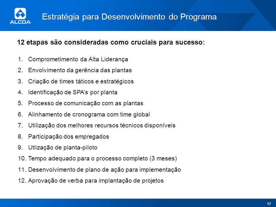12 etapas são consideradas como cruciais para sucesso: 1.Comprometimento da Alta Liderança 2.Envolvimento da gerência das plantas 3.Criação de times t