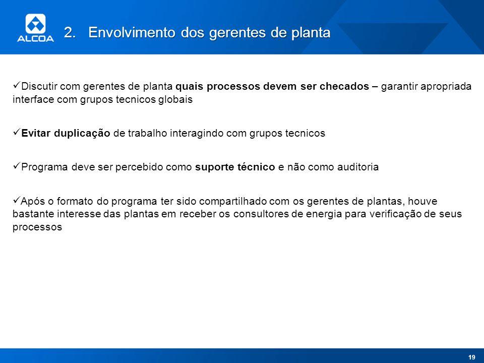 2.Envolvimento dos gerentes de planta Discutir com gerentes de planta quais processos devem ser checados – garantir apropriada interface com grupos te