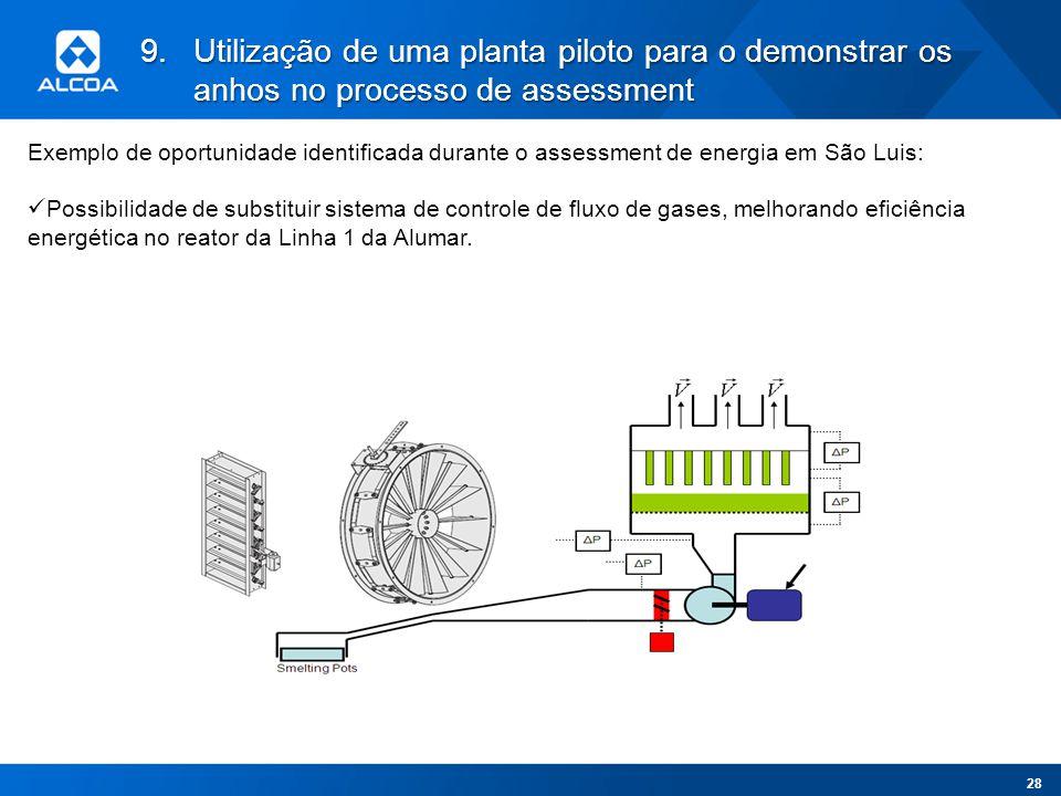 9.Utilização de uma planta piloto para o demonstrar os anhos no processo de assessment Exemplo de oportunidade identificada durante o assessment de en