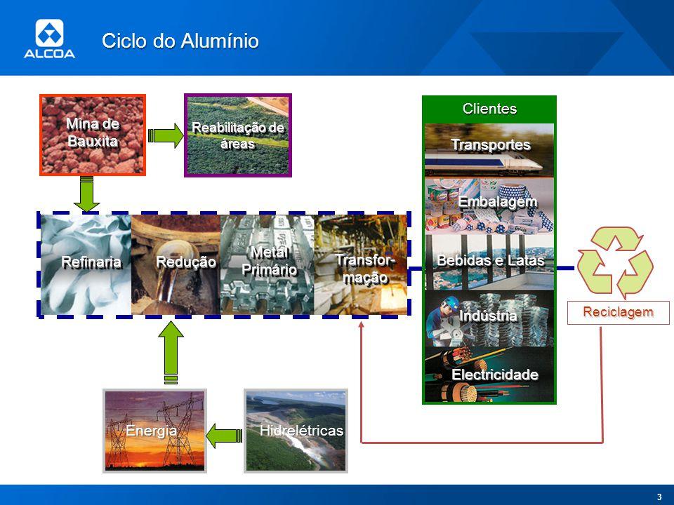 Alcoa é uma Companhia Global – Unidades de Operação Bauxite, Alumina and Chemicals Primary Aluminum Fabricated Aluminum Products Packaging and Consumer Products Castings and related Products Related Products 4