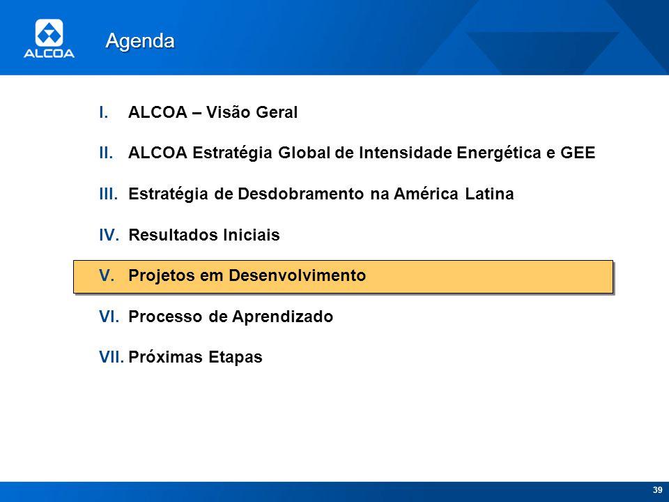39 I.ALCOA – Visão Geral II.ALCOA Estratégia Global de Intensidade Energética e GEE III.Estratégia de Desdobramento na América Latina IV.Resultados In
