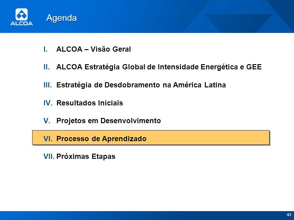 43 I.ALCOA – Visão Geral II.ALCOA Estratégia Global de Intensidade Energética e GEE III.Estratégia de Desdobramento na América Latina IV.Resultados In