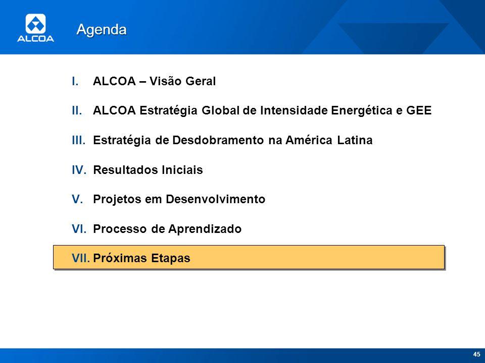 45 I.ALCOA – Visão Geral II.ALCOA Estratégia Global de Intensidade Energética e GEE III.Estratégia de Desdobramento na América Latina IV.Resultados In