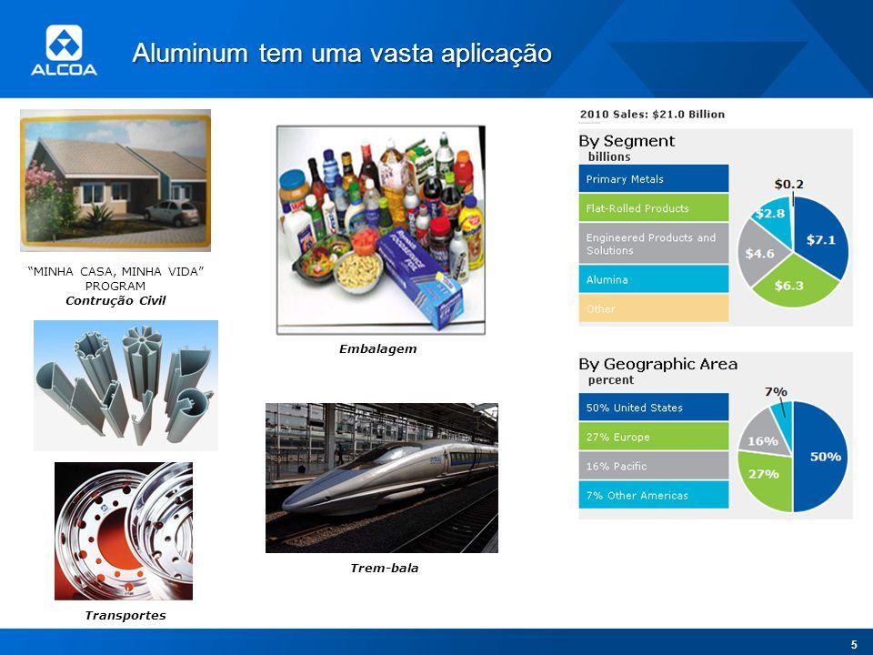 Aluminum tem uma vasta aplicação 5 MINHA CASA, MINHA VIDA PROGRAM Contrução Civil Embalagem Trem-bala Transportes
