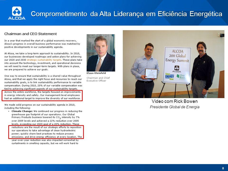 39 I.ALCOA – Visão Geral II.ALCOA Estratégia Global de Intensidade Energética e GEE III.Estratégia de Desdobramento na América Latina IV.Resultados Iniciais V.Projetos em Desenvolvimento VI.Processo de Aprendizado VII.Próximas Etapas Agenda