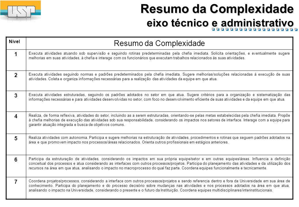 Resumo da Complexidade eixo técnico e administrativo Nível Resumo da Complexidade 1 Executa atividades atuando sob supervisão e seguindo rotinas predeterminadas pela chefia imediata.
