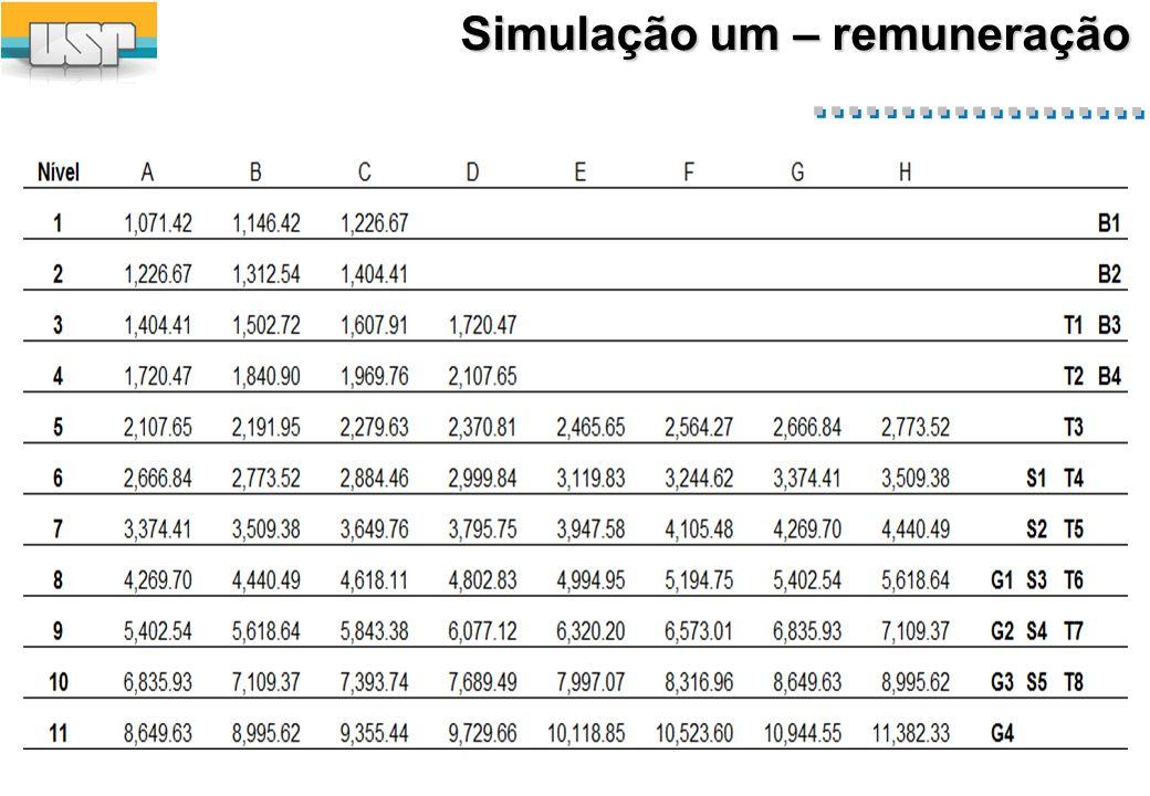 Simulação um – remuneração