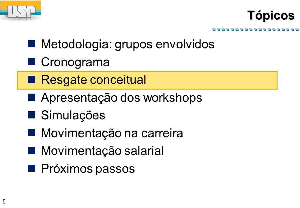 5 Tópicos Metodologia: grupos envolvidos Cronograma Resgate conceitual Apresentação dos workshops Simulações Movimentação na carreira Movimentação salarial Próximos passos