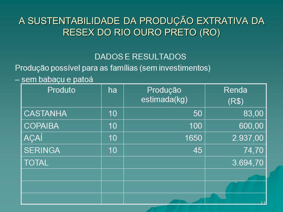 A SUSTENTABILIDADE DA PRODUÇÃO EXTRATIVA DA RESEX DO RIO OURO PRETO (RO) DADOS E RESULTADOS Produção possível para as famílias (sem investimentos) – s