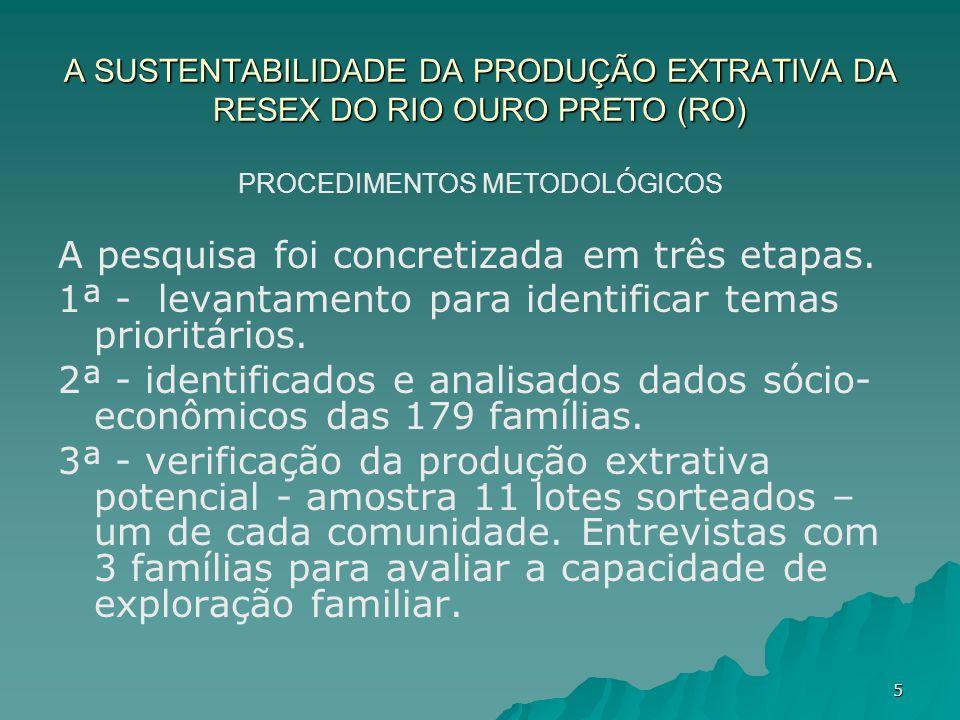 A SUSTENTABILIDADE DA PRODUÇÃO EXTRATIVA DA RESEX DO RIO OURO PRETO (RO) PROCEDIMENTOS METODOLÓGICOS A pesquisa foi concretizada em três etapas. 1ª -