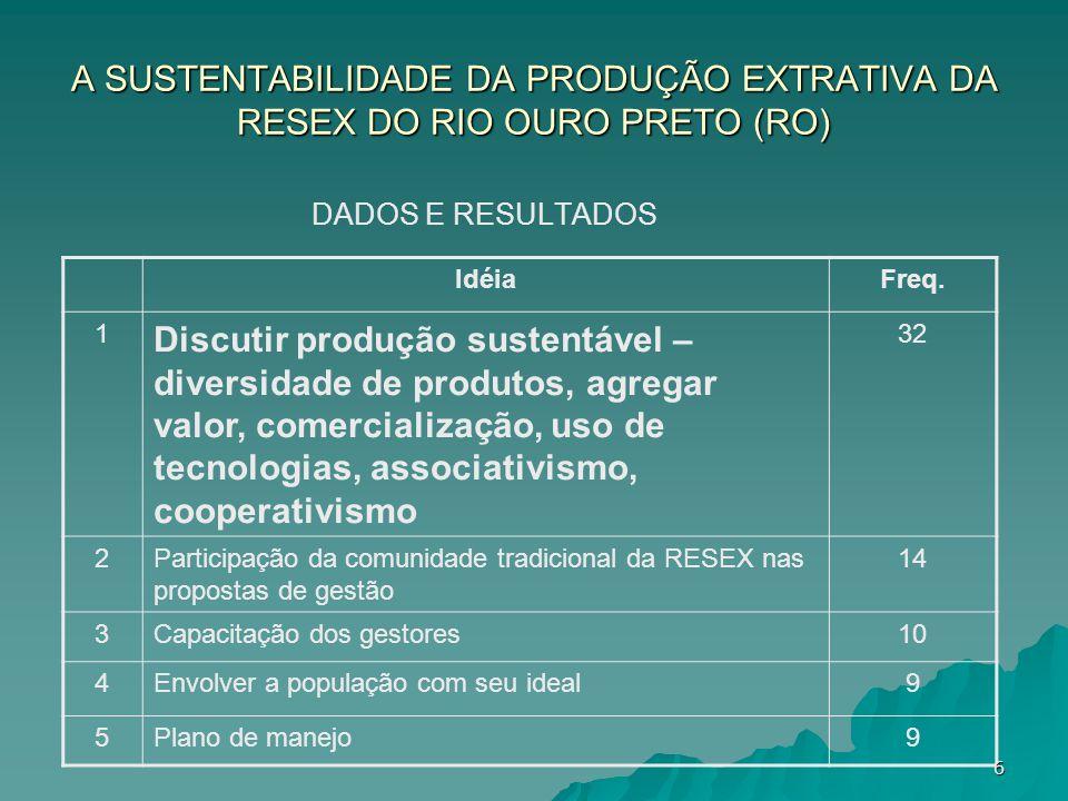 A SUSTENTABILIDADE DA PRODUÇÃO EXTRATIVA DA RESEX DO RIO OURO PRETO (RO) DADOS E RESULTADOS IdéiaFreq. 1 Discutir produção sustentável – diversidade d