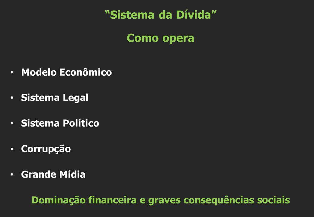 Sistema da Dívida Como opera Modelo Econômico Sistema Legal Sistema Político Corrupção Grande Mídia Dominação financeira e graves consequências sociais