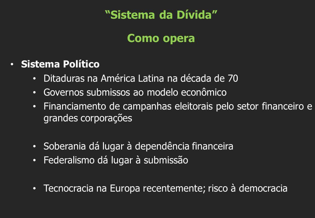 Sistema da Dívida Como opera Sistema Político Ditaduras na América Latina na década de 70 Governos submissos ao modelo econômico Financiamento de campanhas eleitorais pelo setor financeiro e grandes corporações Soberania dá lugar à dependência financeira Federalismo dá lugar à submissão Tecnocracia na Europa recentemente; risco à democracia