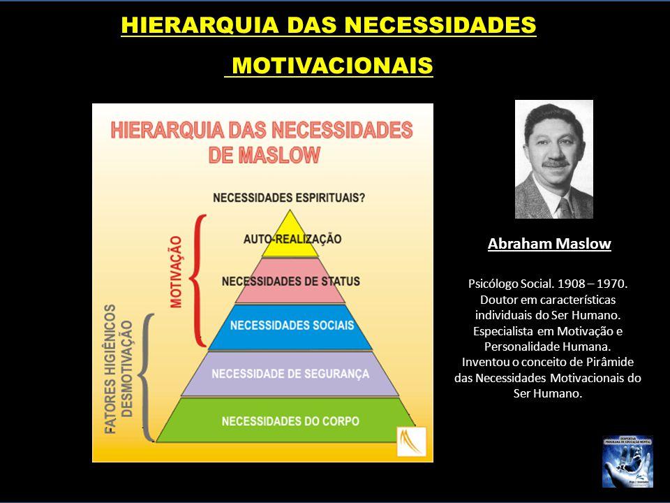 HIERARQUIA DAS NECESSIDADES MOTIVACIONAIS Psicólogo Social. 1908 – 1970. Doutor em características individuais do Ser Humano. Especialista em Motivaçã