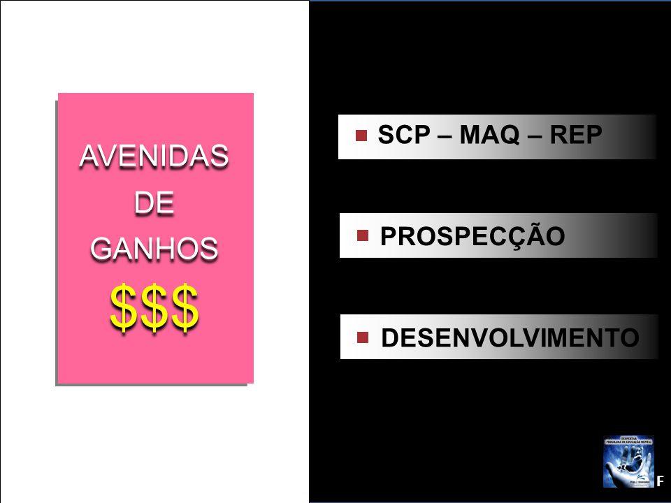 SCP – MAQ – REP PROSPECÇÃO DESENVOLVIMENTO AVENIDAS DE GANHOS $$$ AVENIDAS DE GANHOS $$$ F