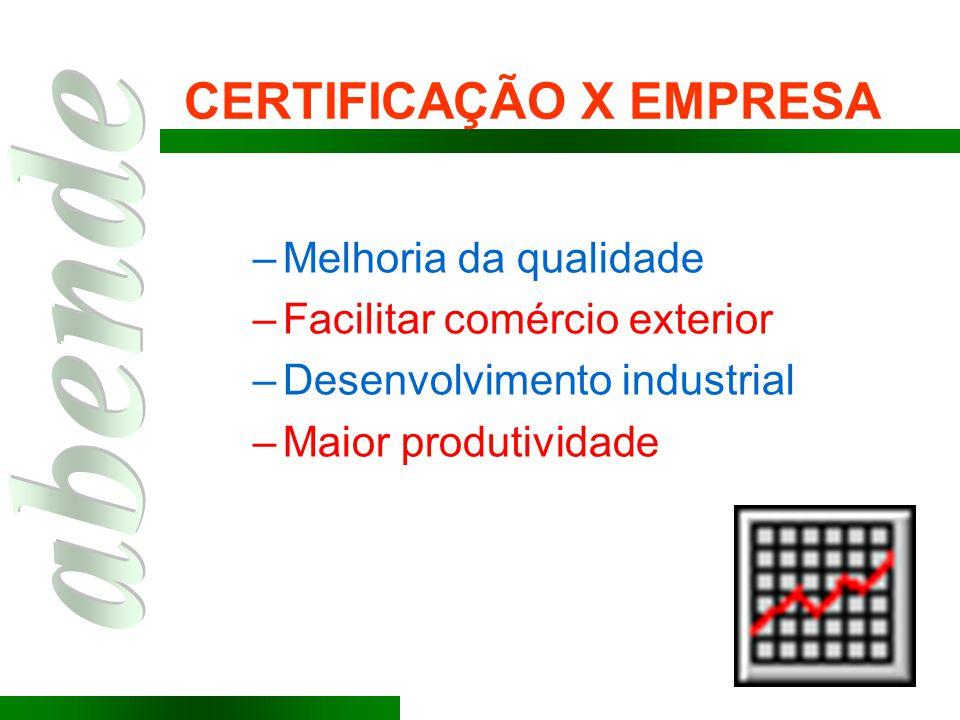 CERTIFICAÇÃO X EMPRESA –Melhoria da qualidade –Facilitar comércio exterior –Desenvolvimento industrial –Maior produtividade