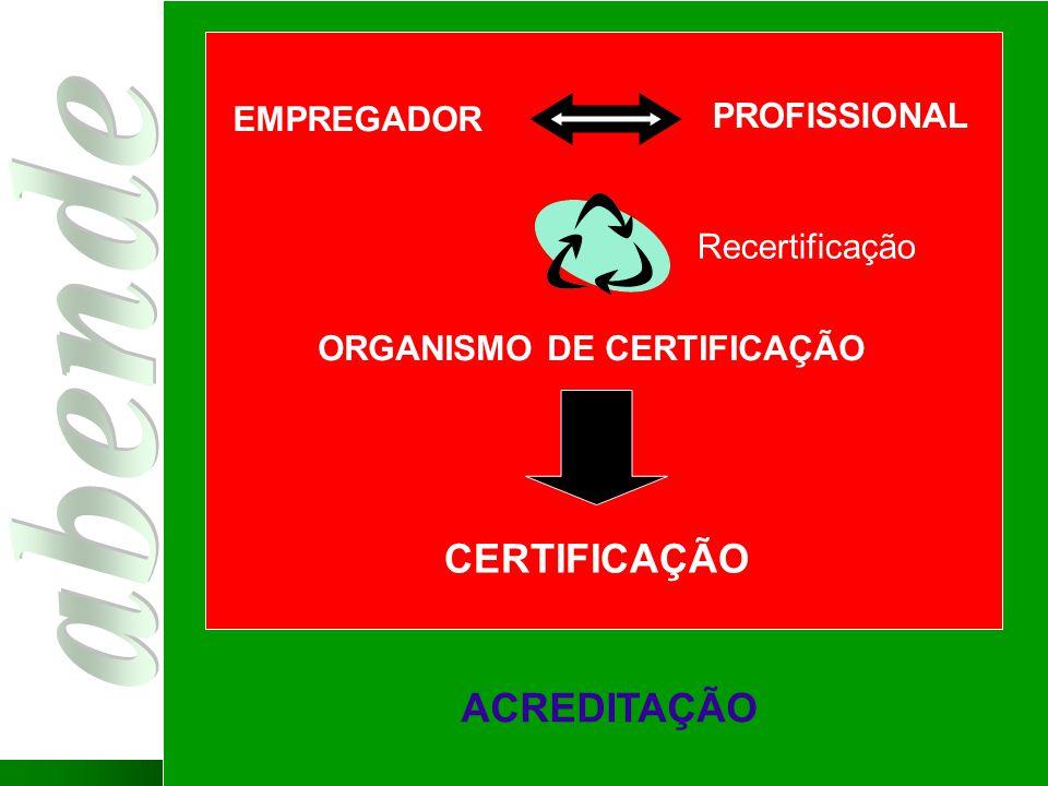 EMPREGADOR PROFISSIONAL ORGANISMO DE CERTIFICAÇÃO CERTIFICAÇÃO ACREDITAÇÃO Recertificação