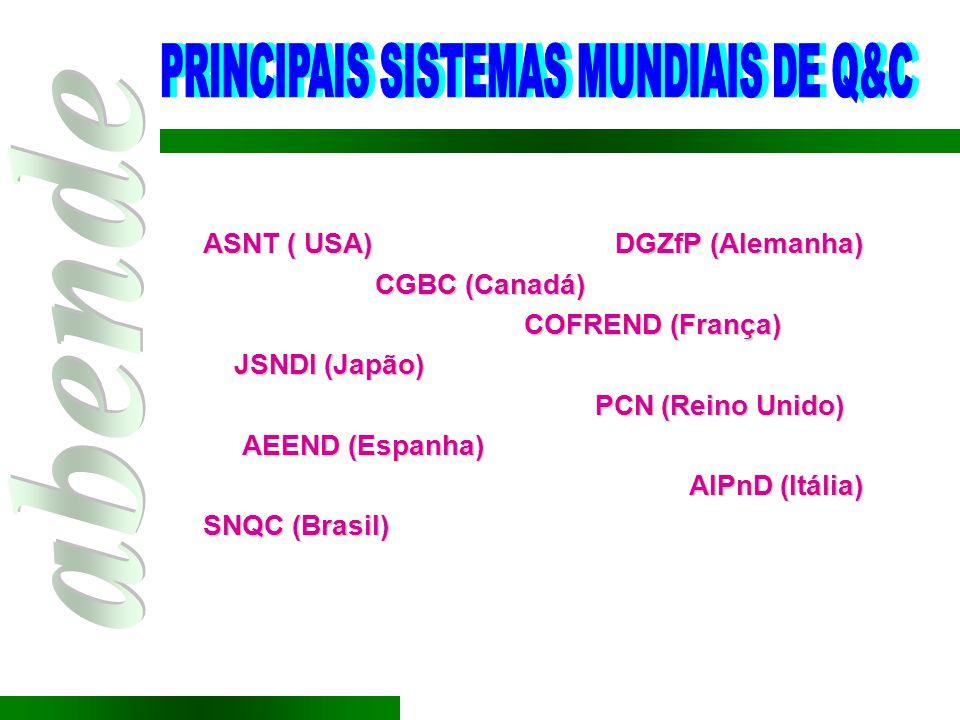 ASNT ( USA) DGZfP (Alemanha) CGBC (Canadá) CGBC (Canadá) COFREND (França) COFREND (França) JSNDI (Japão) JSNDI (Japão) PCN (Reino Unido) PCN (Reino Un
