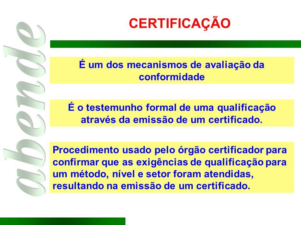 É um dos mecanismos de avaliação da conformidade CERTIFICAÇÃO É o testemunho formal de uma qualificação através da emissão de um certificado. Procedim