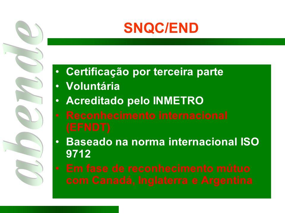 SNQC/END Certificação por terceira parte Voluntária Acreditado pelo INMETRO Reconhecimento internacional (EFNDT) Baseado na norma internacional ISO 97