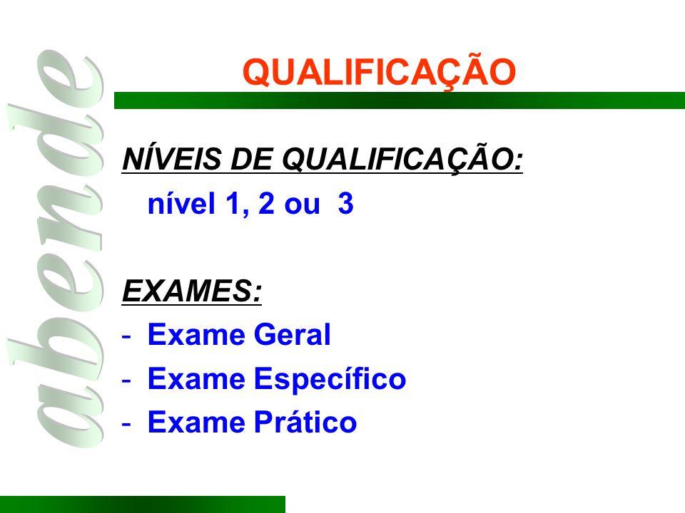 NÍVEIS DE QUALIFICAÇÃO: nível 1, 2 ou 3 EXAMES: -Exame Geral -Exame Específico -Exame Prático QUALIFICAÇÃO