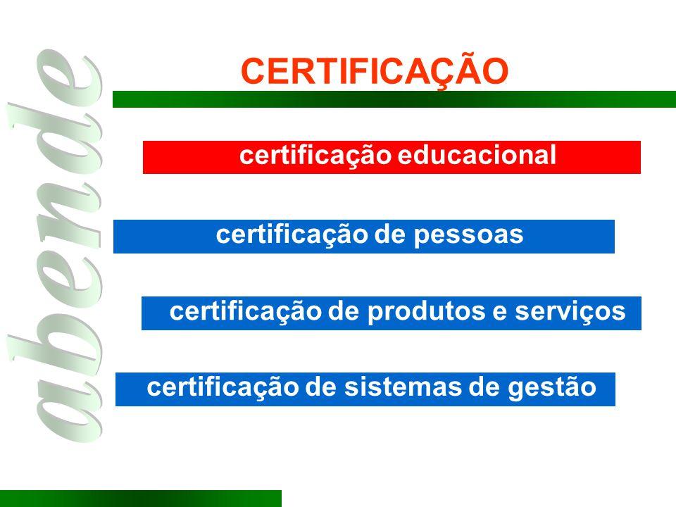 CERTIFICAÇÃO certificação educacional certificação de produtos e serviços certificação de sistemas de gestão certificação de pessoas