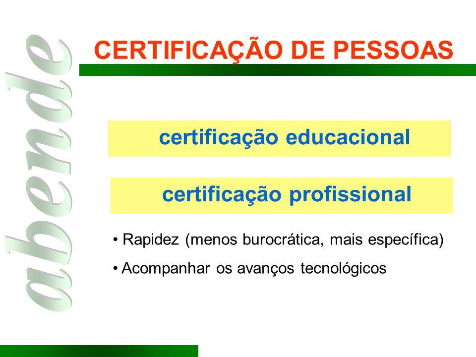 CERTIFICAÇÃO DE PESSOAS certificação profissional Rapidez (menos burocrática, mais específica) Acompanhar os avanços tecnológicos certificação educaci