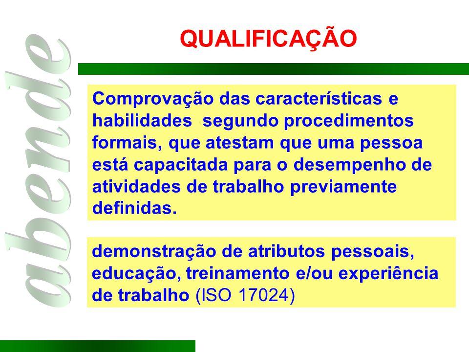 ESTRUTURA DA ABENDE E DO SNQC/END