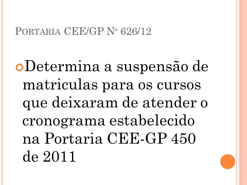 P ORTARIA CEE/GP N º 626/12 Determina a suspensão de matriculas para os cursos que deixaram de atender o cronograma estabelecido na Portaria CEE-GP 45