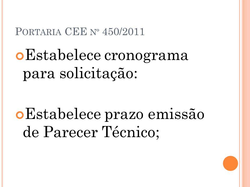 P ORTARIA CEE Nº 450/2011 Estabelece cronograma para solicitação: Estabelece prazo emissão de Parecer Técnico;