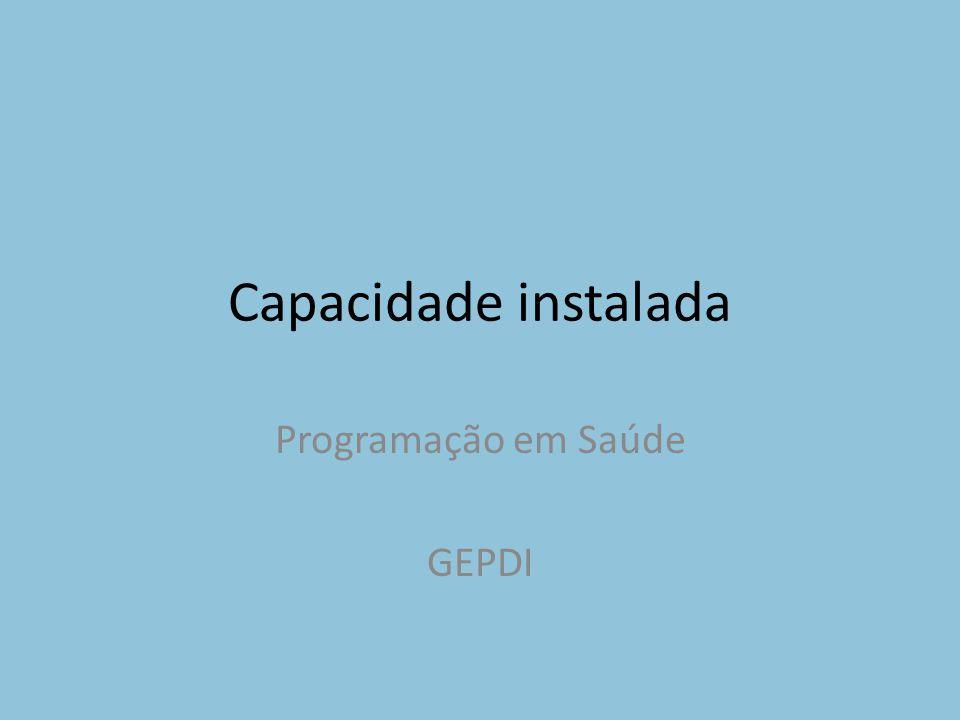 Capacidade instalada Programação em Saúde GEPDI