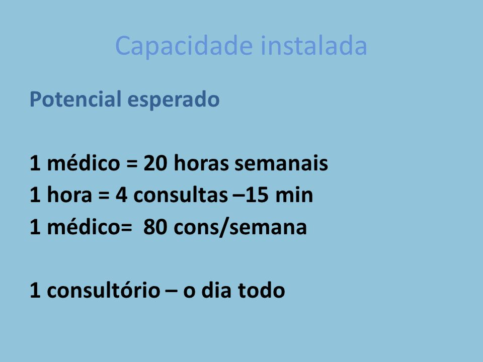 Capacidade instalada Potencial esperado 1 médico = 20 horas semanais 1 hora = 4 consultas –15 min 1 médico= 80 cons/semana 1 consultório – o dia todo