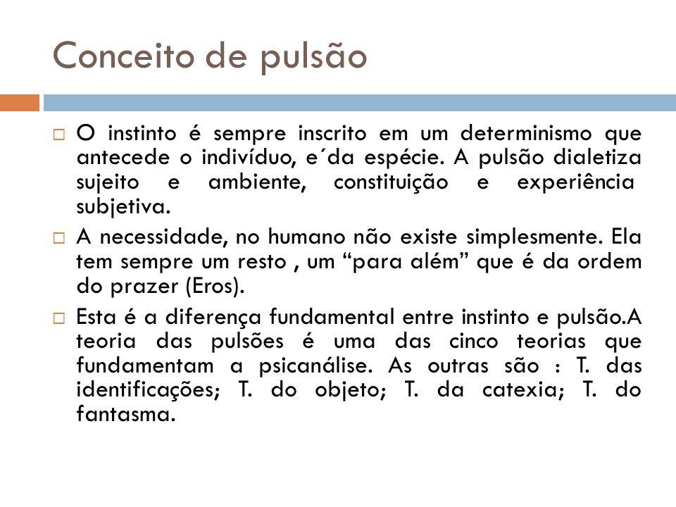 Conceito de pulsão O instinto é sempre inscrito em um determinismo que antecede o indivíduo, e´da espécie. A pulsão dialetiza sujeito e ambiente, cons