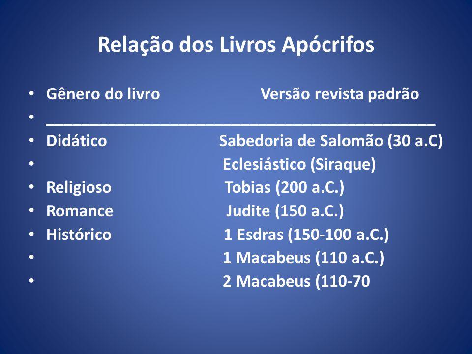 Relação dos Livros Apócrifos Gênero do livro Versão revista padrão ____________________________________________ Didático Sabedoria de Salomão (30 a.C) Eclesiástico (Siraque) Religioso Tobias (200 a.C.) Romance Judite (150 a.C.) Histórico 1 Esdras (150-100 a.C.) 1 Macabeus (110 a.C.) 2 Macabeus (110-70