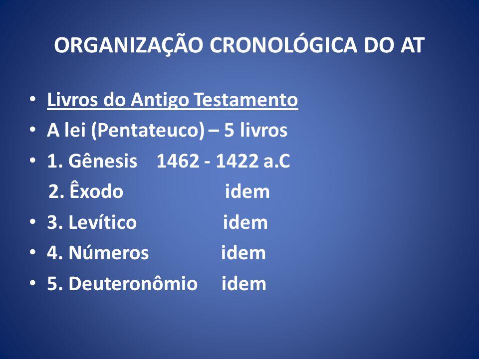 ORGANIZAÇÃO CRONOLÓGICA DO AT Livros do Antigo Testamento A lei (Pentateuco) – 5 livros 1.