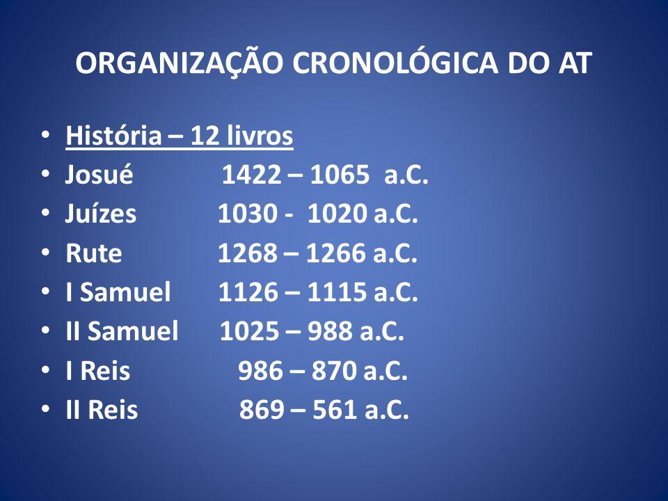ORGANIZAÇÃO CRONOLÓGICA DO AT História – 12 livros Josué 1422 – 1065 a.C.