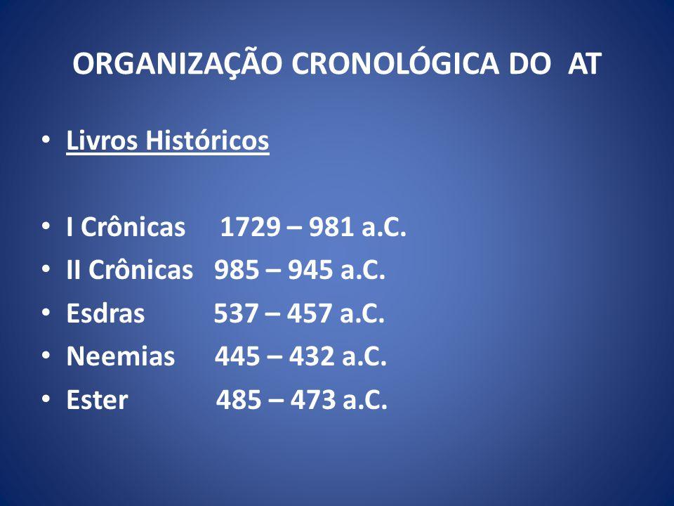 ORGANIZAÇÃO CRONOLÓGICA DO AT Livros Históricos I Crônicas 1729 – 981 a.C.
