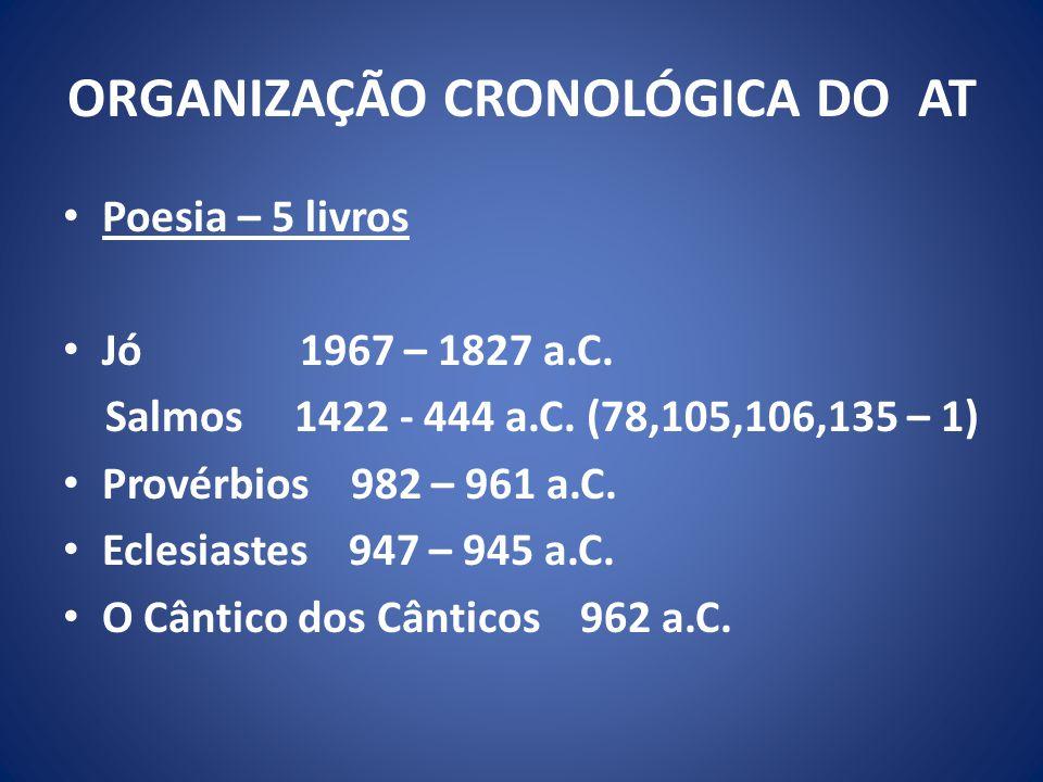 ORGANIZAÇÃO CRONOLÓGICA DO AT Poesia – 5 livros Jó 1967 – 1827 a.C.