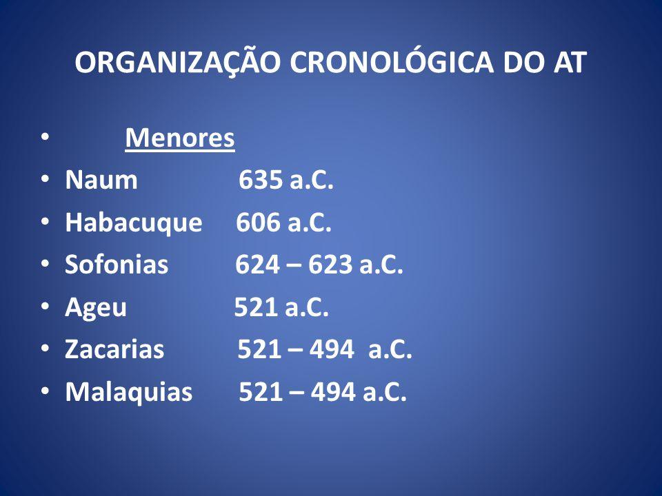 ORGANIZAÇÃO CRONOLÓGICA DO AT Menores Naum 635 a.C.