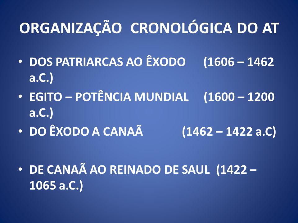 ORGANIZAÇÃO CRONOLÓGICA DO AT DOS PATRIARCAS AO ÊXODO (1606 – 1462 a.C.) EGITO – POTÊNCIA MUNDIAL (1600 – 1200 a.C.) DO ÊXODO A CANAÃ (1462 – 1422 a.C) DE CANAÃ AO REINADO DE SAUL (1422 – 1065 a.C.)